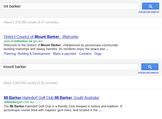 Mt Barker vs Mount Barker Search Engine Traffic