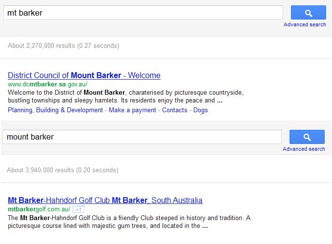Mt Barker vs Mount Barker Search Engine Traffic