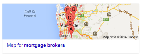Mortgage Brokers SEO Analysis